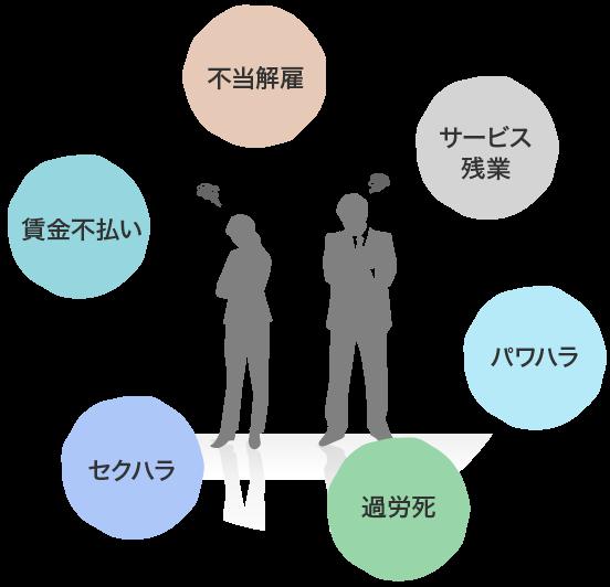 組合とは:連合とは | 連合富山