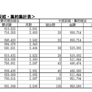 2019年末一時金闘争情報集約11/13(水)現在