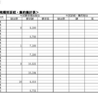 2020春季生活闘争情報及び夏季一時金闘争情報集約4/8(水)現在